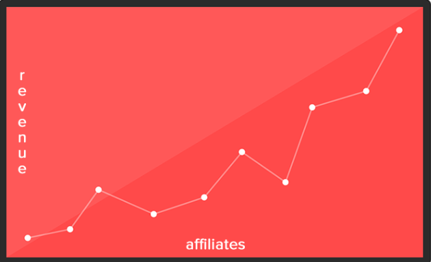 Five Ways To Continually Grow Your Affiliate Checks